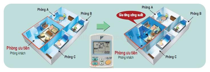 Cai Dat Phong Uu Tien Dieu Hoa Multi Daikin