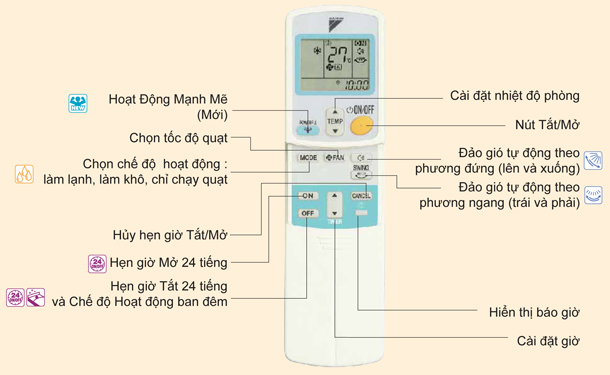 9 Che Do Dieu Khien Dieu Hoa Daikin Huu Ich