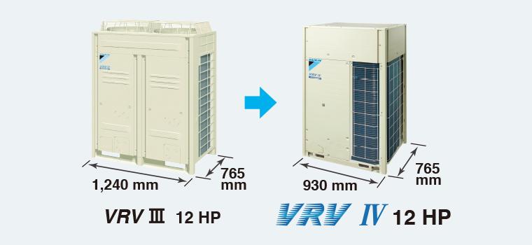 Dan Nong Trung Tam VRV IV 3