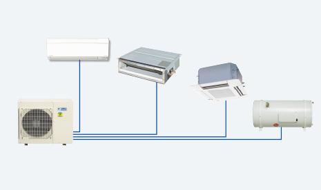 Mô hình điều hòa multi Daikin đun nước nóng